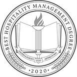 Intelligent.com ranks UA-PTC Hospitality Management