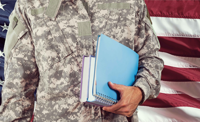 military_technologies